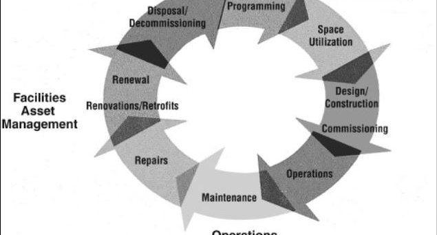 REMI Network: New AODA Requirements Underscore Maintenance   Jane Sleeth   Pulse   LinkedIn