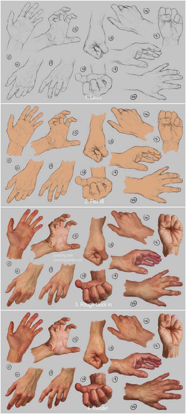 #howto Draw Hands And Feet