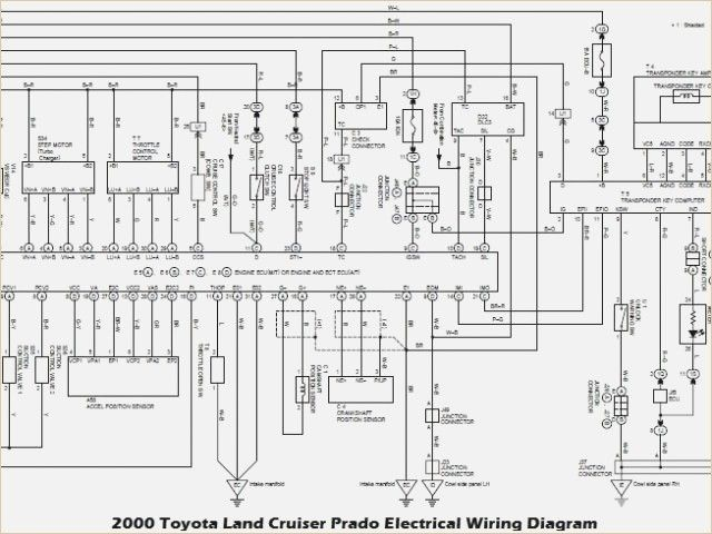 Wiring Diagram 2002 Toyota 4Runner Radio Wiring Diagram