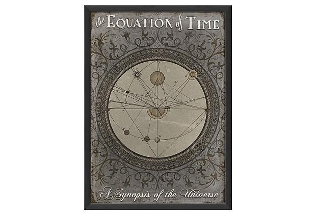The Equation of Time on OneKingsLane.com