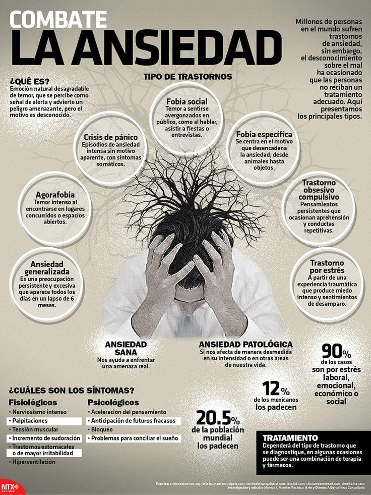 Millones de personas en el mundo sufren trastornos de ansiedad, sin embargo, el desconocimiento sobre el mal ha ocasionado que las personas no reciban un tratamiento adecuado. Aquí te presentamos los principales tipos. #Infographic