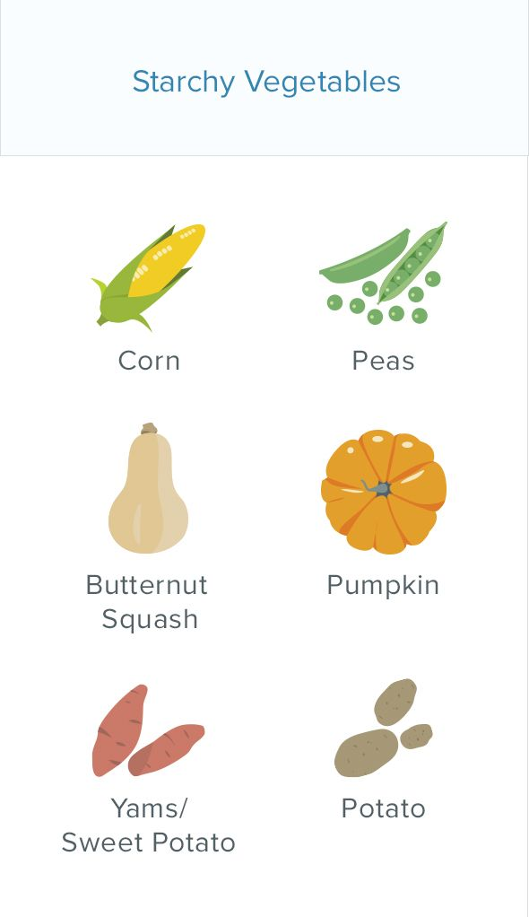 Healthy Foods That Begin With The Letter R