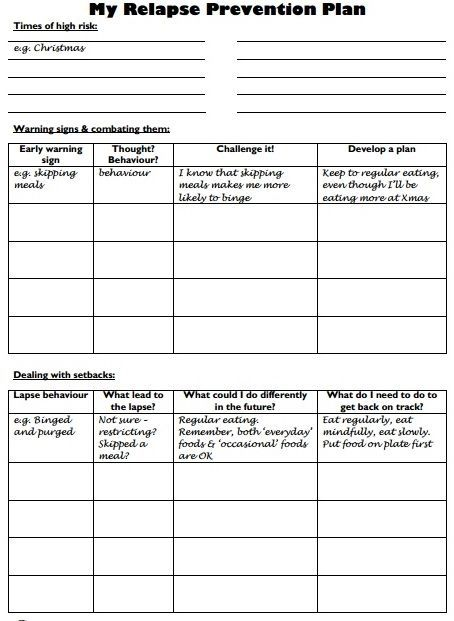 Worksheets Relapse Triggers Worksheet the 25 best ideas about relapse prevention on pinterest webiteback plan worksheet by lesley