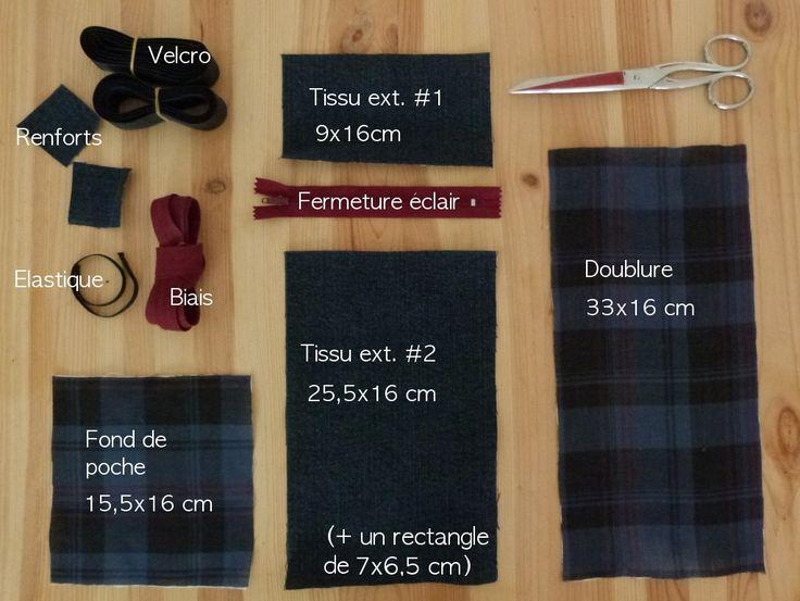 Tutoriel couture complet pour réaliser une blague à tabac en tissu en pas à pas, illustré de nombreuses photos.