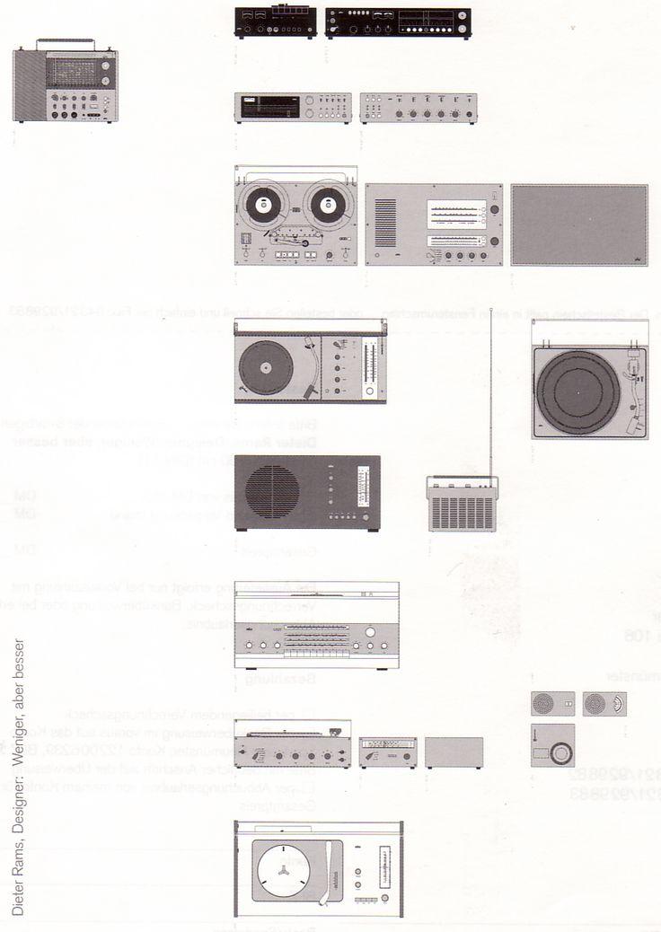 Braun design. Dieter Rams