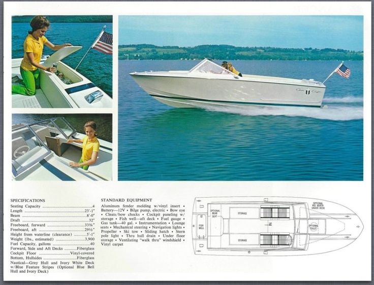 9b96174ec65f7351da9c1563803ce775 chris craft 43 best fiberglassic boating images on pinterest boating, chris Chris Craft Commander Electrical Wiring at bakdesigns.co