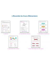 Librairie-Interactive - Exofiches