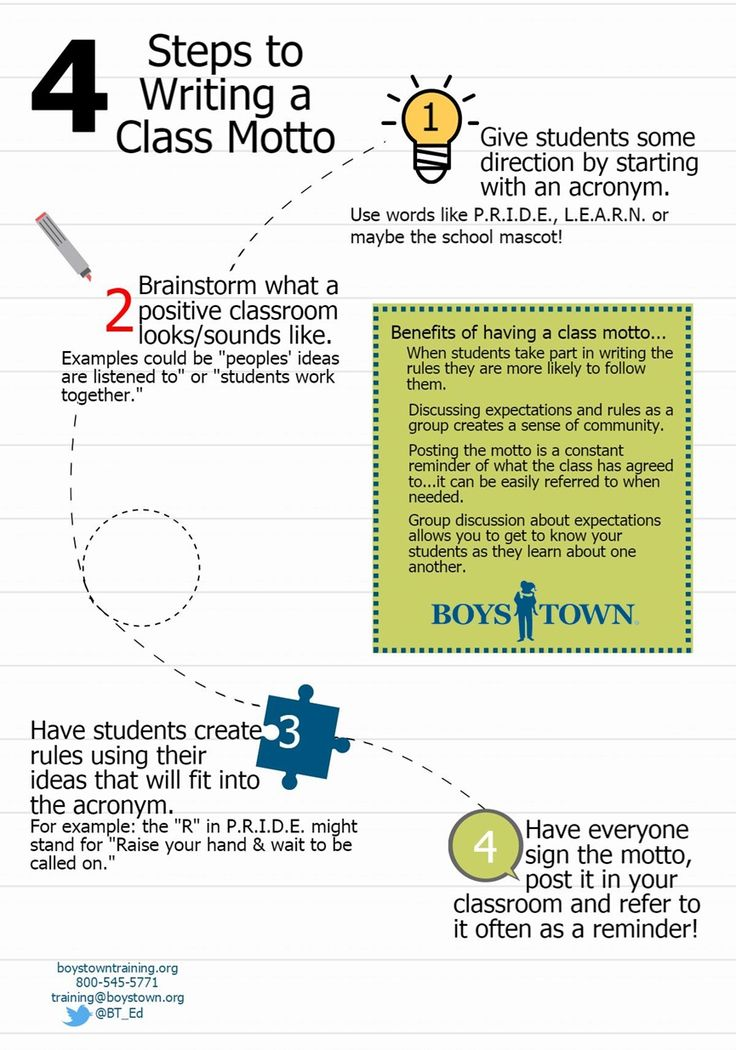 10 best Teacher Printables from Boys Town images on Pinterest - free printable templates for teachers