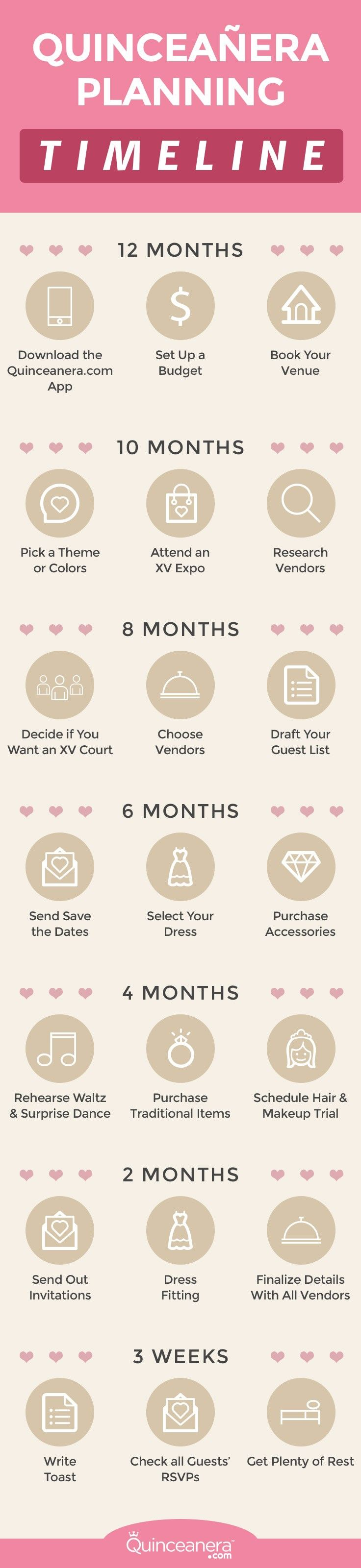 Your 12-month Quinceañera planning list | Quinceanera Ideas |