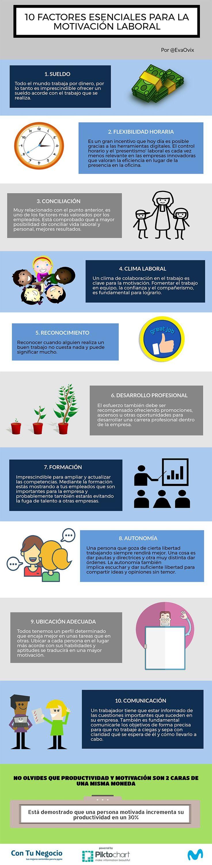 10 factores esenciales para la Motivación laboral #infografia