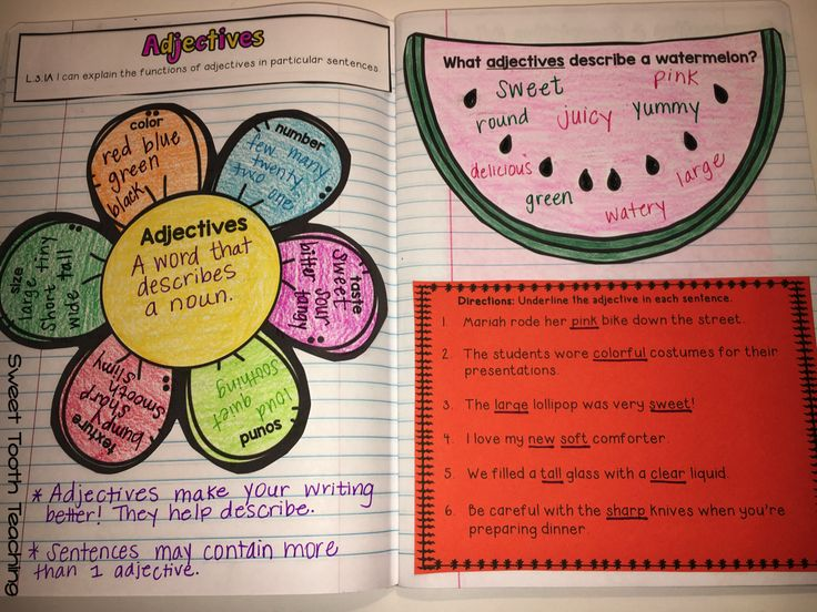 Adjective Interactive Notebook Page  Interactive notebooks are a great learning tool in the classroom! This resource can be used as a way of keeping notes, references, skill review activities, or even as assessments! Interactive notebooks make learning meaningful, visual, and fun for our kiddos.  This resource includes all of the Third Grade COMMON CORE grammar/language standards. (May also be used for the majority of 4th grade standards)