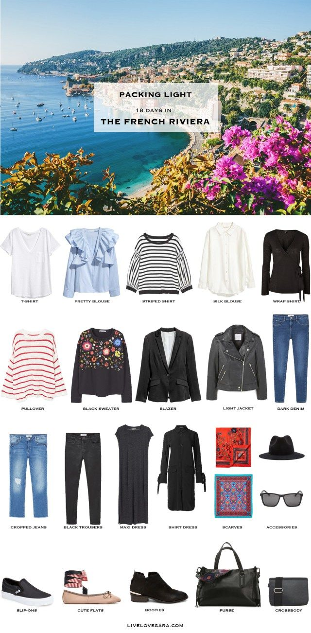 Packing Lisht: 18 days in the French Riviera in Spring 2017 - What to Pack. livelovesara