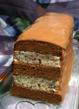 Chocolate Cassata Recipe - Food.com