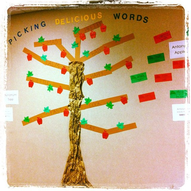 """Contributed via Instagram as part of our """"favefalltx"""" My Therapy Share photo campaign! - My synonym tree bulletin board at school. It's one sad looking tree, but I'm pretty proud of it! #slpeeps #vocabulary #onceanerdalwaysanerd #favefalltx #fallbulletinboard #Padgram"""