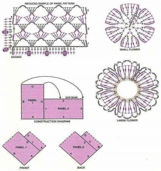 Patrones Crochet: Poncho Circulos de Amor Patron