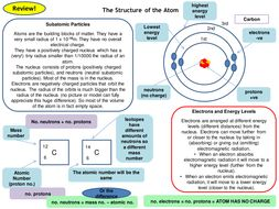 Topic-4---Atomic-Structure.pptx