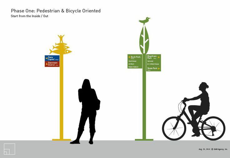 Renton City Council Agenda