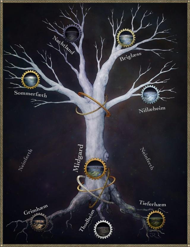 Yggdrasil:The world tree