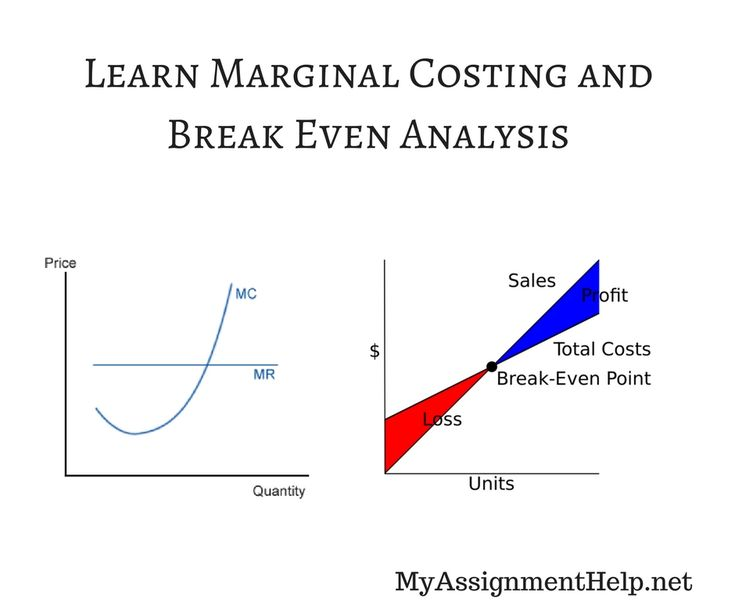 The 25+ best Marginal cost ideas on Pinterest Sharing economy - define breakeven analysis