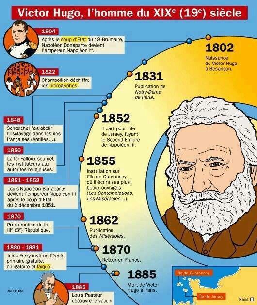 :) Victor Hugo