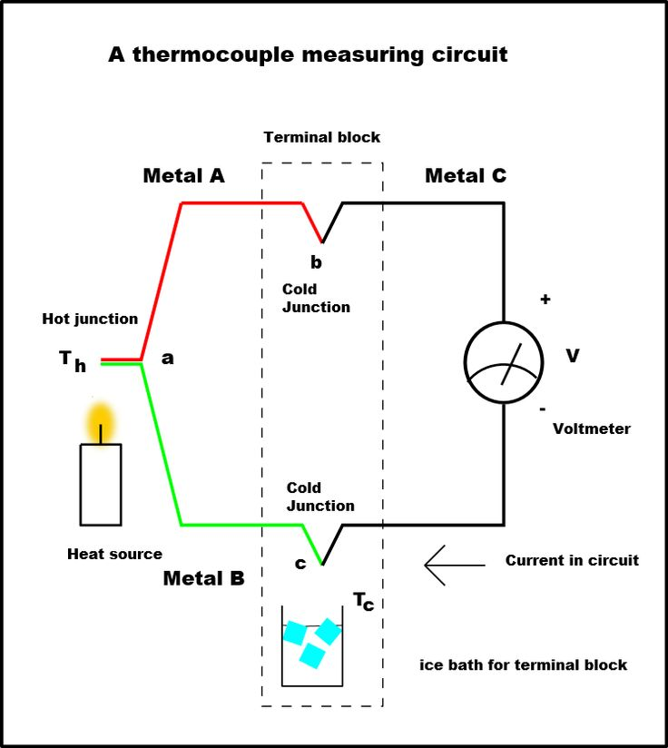 9b9d132f5d10d726115f2ec0f21d8da1 electrical engineering conductors 42 best instrumentation images on pinterest html, gauges and type k thermocouple wiring diagram at eliteediting.co