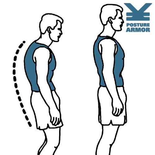 Poze Corset Suport Spate Posture Armor