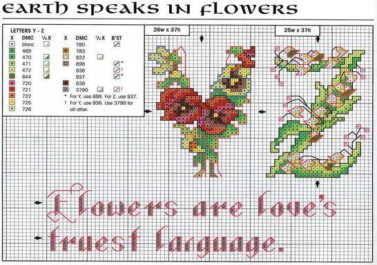 Cross-stitch Floral ABCs, part 5...    네이버 블로그 :: 포스트 리스트