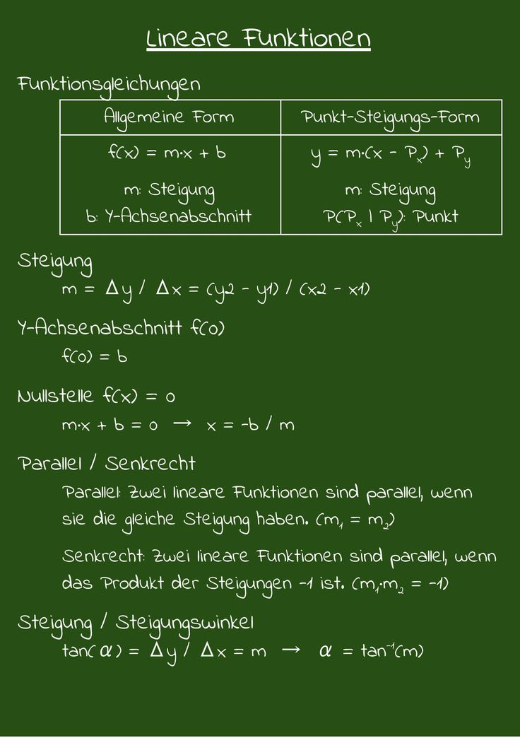 Großzügig Pre Algebra Lineare Gleichungen Arbeitsblatt Galerie ...