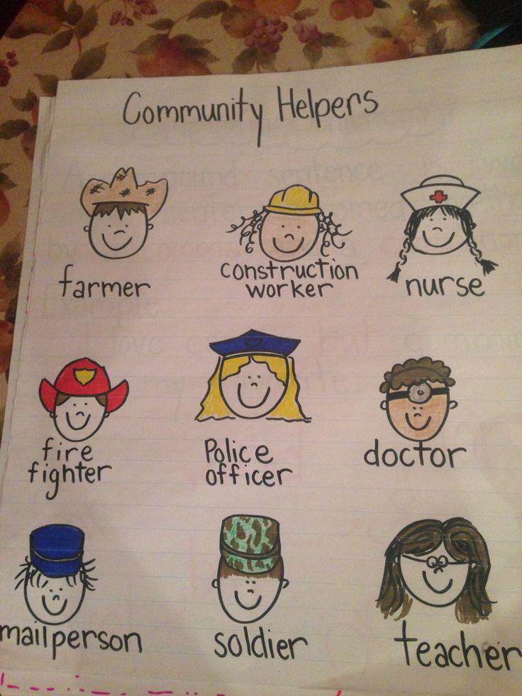 Community helpers anchor chart kindergarten unit