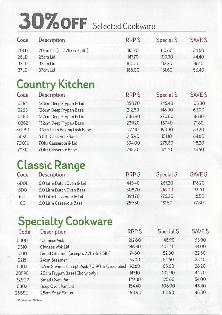 New specials with Bessemer Cookware!!