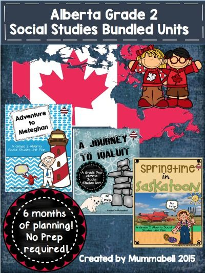 Alberta Grade 2 Social Studies Inquiry Bundled unit - everything you need to teach Iqaluit, Meteghan, and Saskatoon.