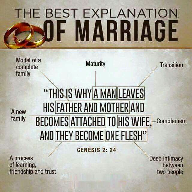 The best explanation of marriage