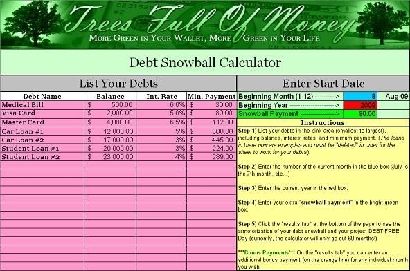 """Free Debt Snowball Calculator in an Excel spreadsheet.  Perfect compliment to Dave Ramsey's Financial Peace University (FPU) or those on a """"Zero Based Budget""""."""