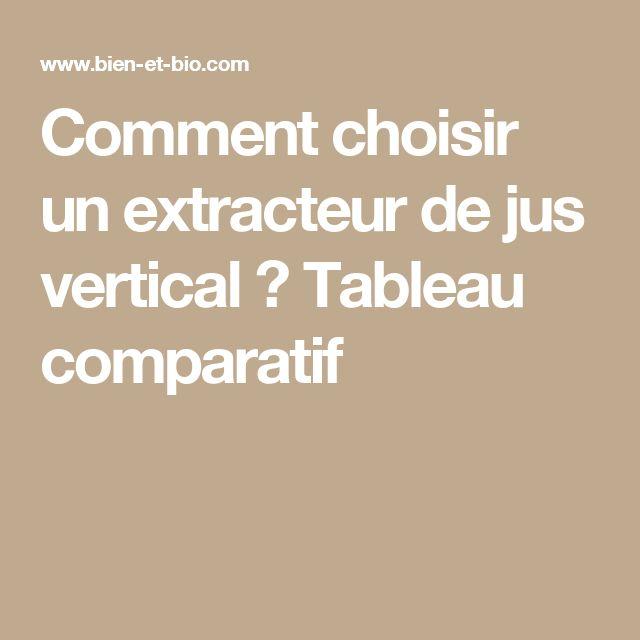Comment choisir un extracteur de jus vertical ? Tableau comparatif