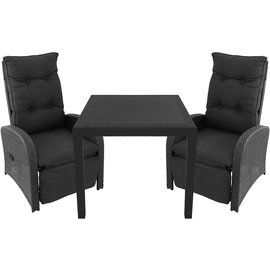 Balkon Möbel Set 217 best home collection images on lounges rattan and