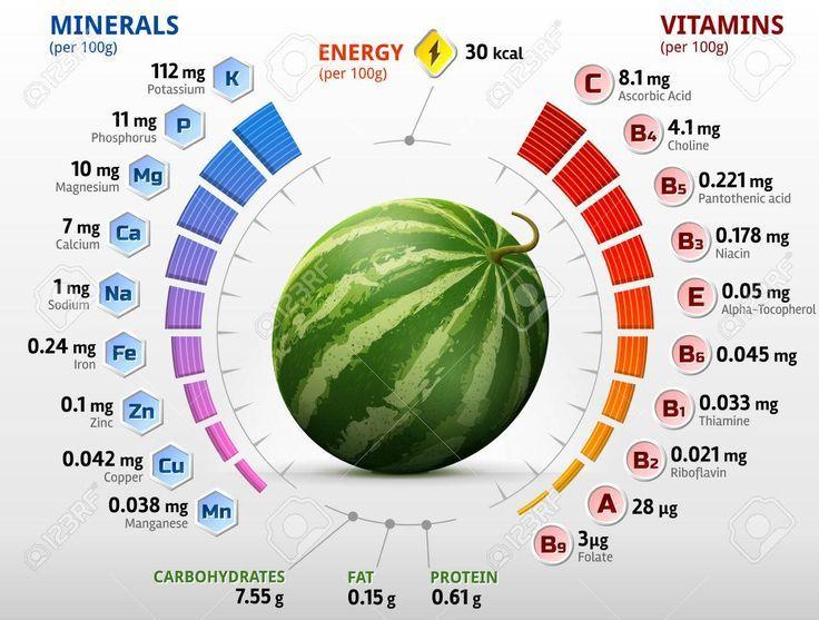 pierderea metabolică în greutate întreprindere al al