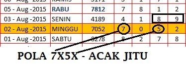 http://cakwook.com/wp-content/uploads/2015/10/jatah_bandar_singapura_hari_ini.png