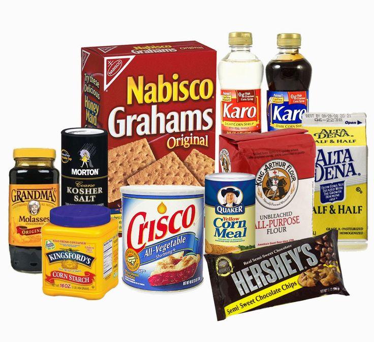 UK Alternatives to American Cake Ingredients  Useful chart with UK alternatives to American ingredients