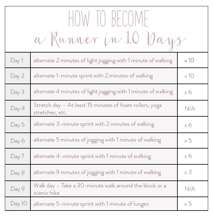 Nike workout chart to becoming a runner in 10 days