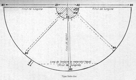 Pentru a construi tiparul unei fuste, se vor lua următoarele măsuri:lungimea fustei 70 cm ,jumătate din grosimea taliei 40 cm.După tiparul fustei clos mic, se poate confecționa fusta cu o singură cusătură pe mijlocul feței sau al spatelui. Pentru croit, materialul se pune în doua, pe direcția firului de lățime. Liziera materialului va trece pe …
