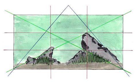 How to Design and Aquascape Your Aquarium