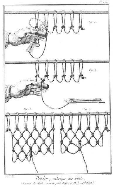 A Woodsrunner's Diary: Net Making Diagrams. Diderot. woodsrunnersdiary.blogspot.com