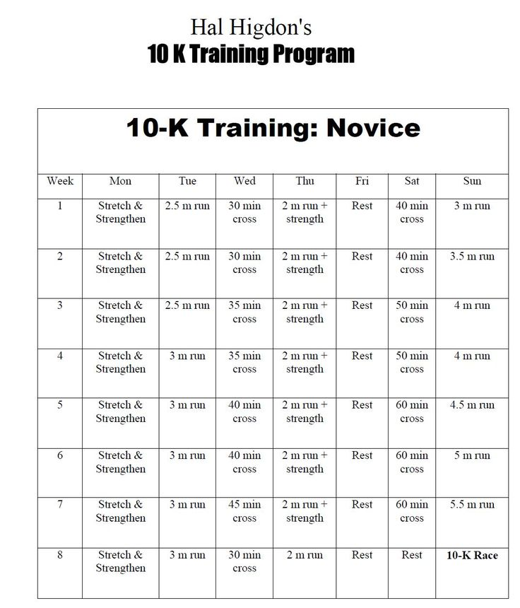 10K training plan for beginners - Childrens Task Force 10K in April??
