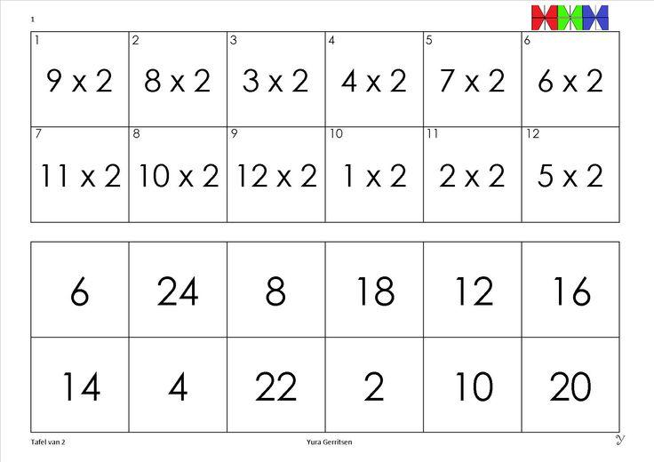 tafel van 2