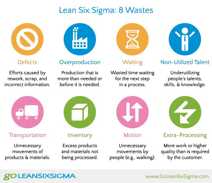 The 8 Wastes - DOWNTIME - Lean Six Sigma - Wikipedia, the free encyclopedia
