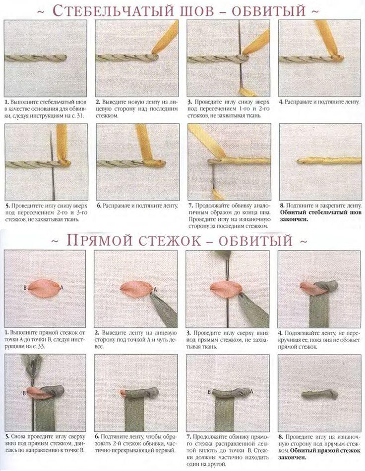 схема вышивки лентами