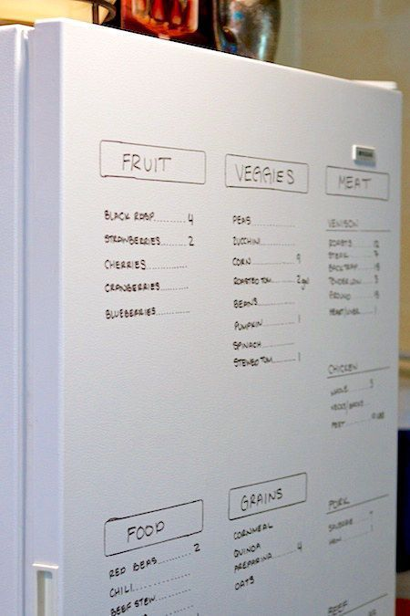 If you still find yourself forgetting what you have on hand, update a dry-erase inventory on the outside of your fridge at the beginning of every week. | 18 Clever Ways To Organize Your Fridge So It Never Gets Dirty