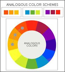 Analogous Color Scheme: Composed of two or more harmonious or pleasing  colors closely related that lie next to each other on the color wheel.