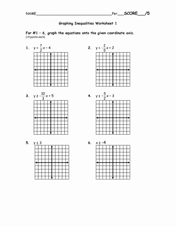 Systems Of Linear Inequalities Worksheet Unique 15 Best Of
