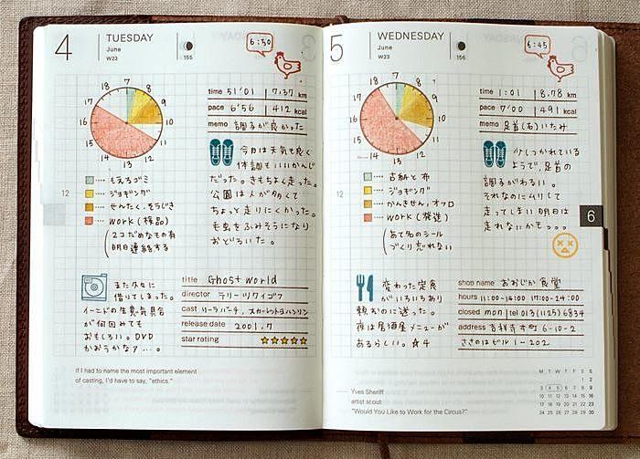 今年こそ《思わず見せたくなる手帳》にするのっ!手帳の書き方&使い方アイディア|MERY [メリー]